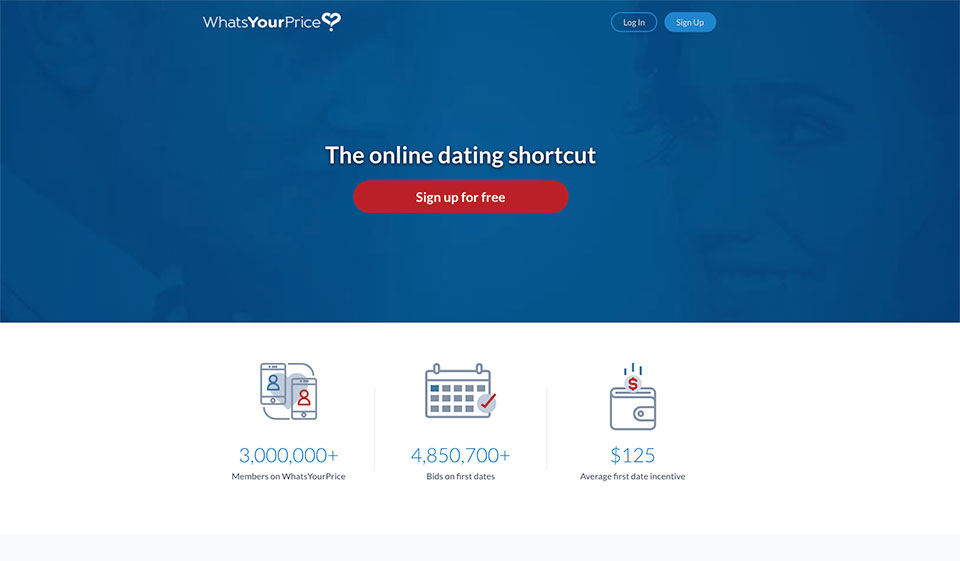Whatsyourprice Review 2021
